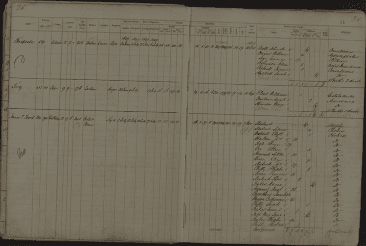 1849 deaths at sea; James T Foord 1 National Archives