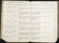 Lucy Woolley baptism 1811 - mother maiden name Oldham
