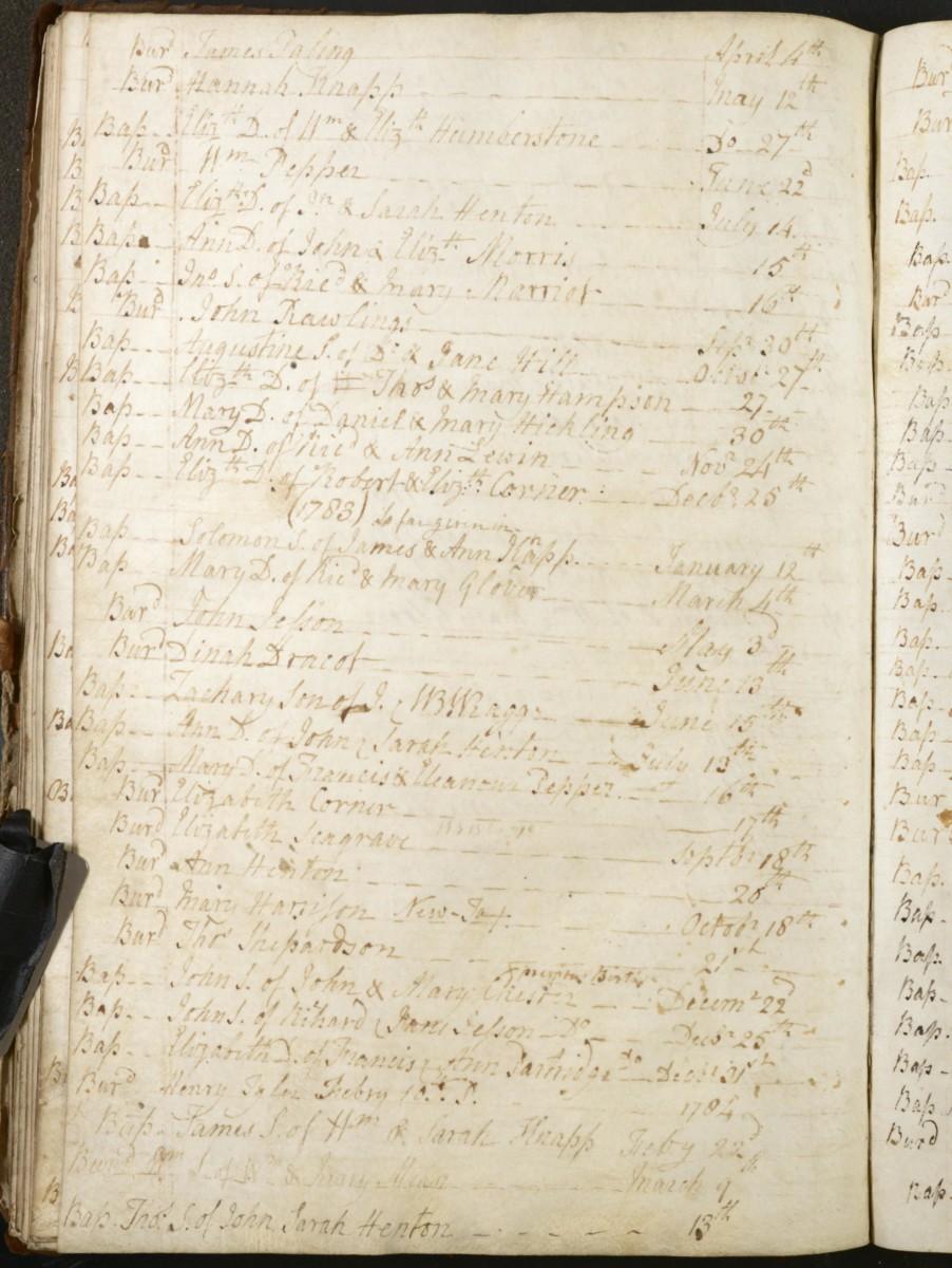 Elizabeth Henton birth record 1782 Frisby
