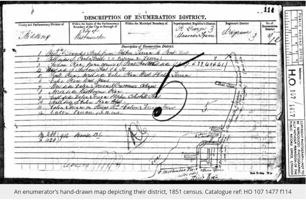 National Archives - 1851 enumerator's sheet including map & notes