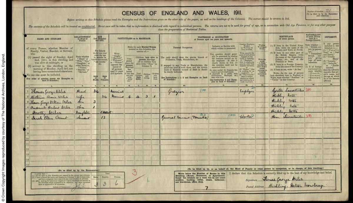 1911 census Thomas George Wiles & family - Flood Cottage